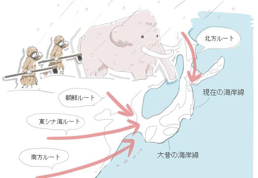 日本列島が陸続きの頃
