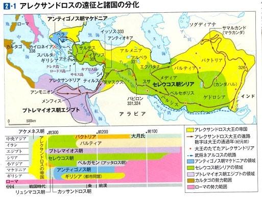 アレクサンドロスの遠征と諸国の分化