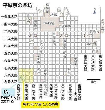 平城京の条坊制