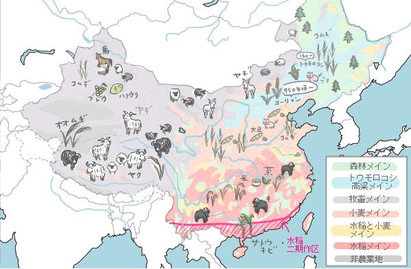 イラストで見る中国の農業