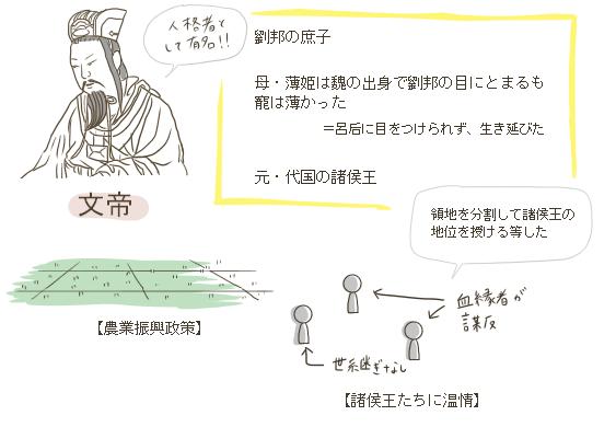 文帝(漢)