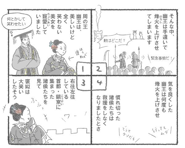 周の幽王と褒姒のマンガ
